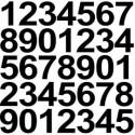 Zamki elektroniczne na kod